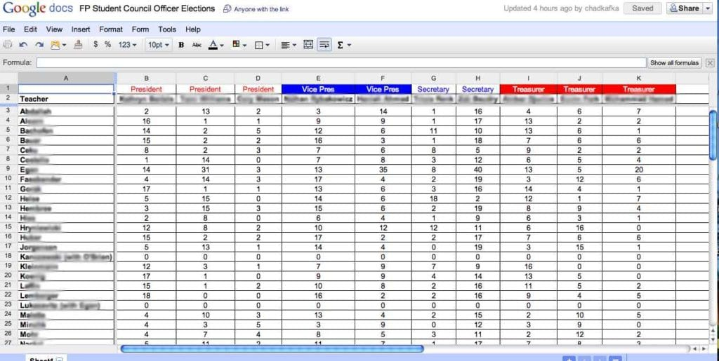 Excel Spreadsheet Parts Excel Spreadsheet Ms Excel Spreadsheet Excel