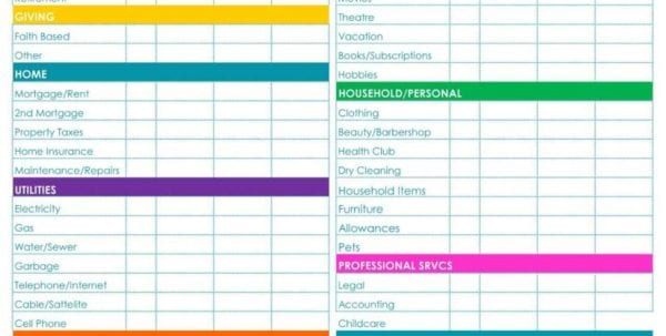 Financial Budget Worksheet Excel Financial Budget Spreadsheet