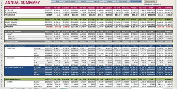 personal budget online - Minimfagency - free online budget spreadsheet
