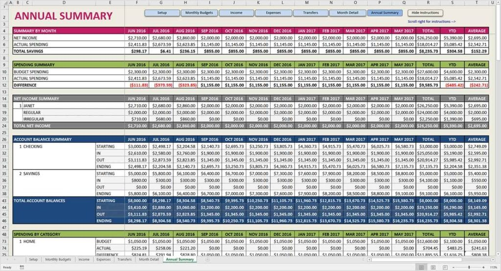 Free Family Reunion Budget Spreadsheet Free Budget Spreadsheet