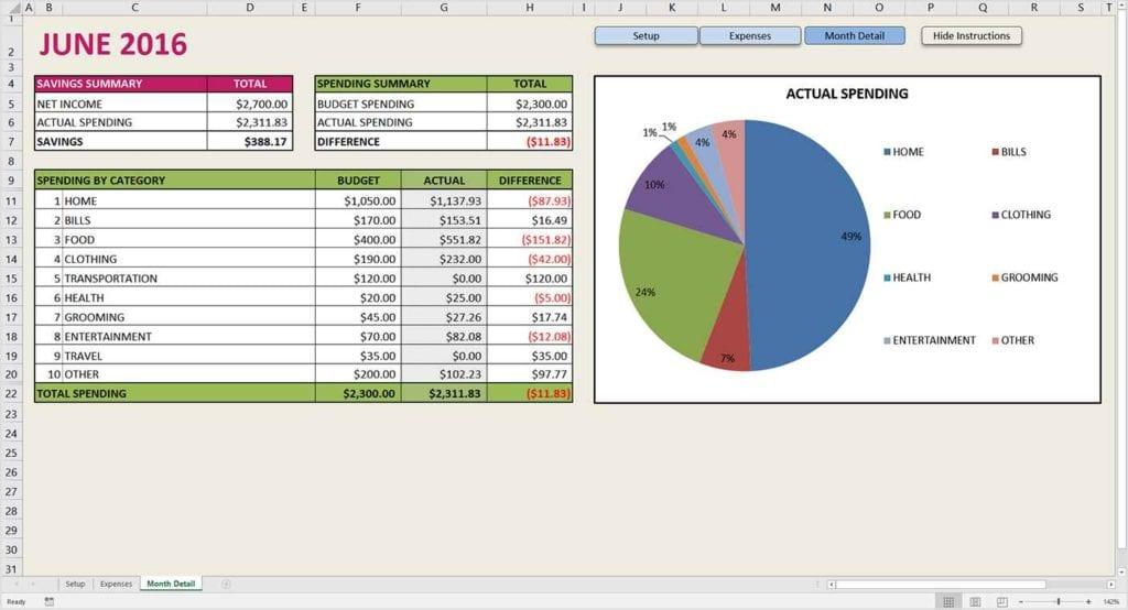Grocery Budget Worksheet grocery budget spreadsheet budget