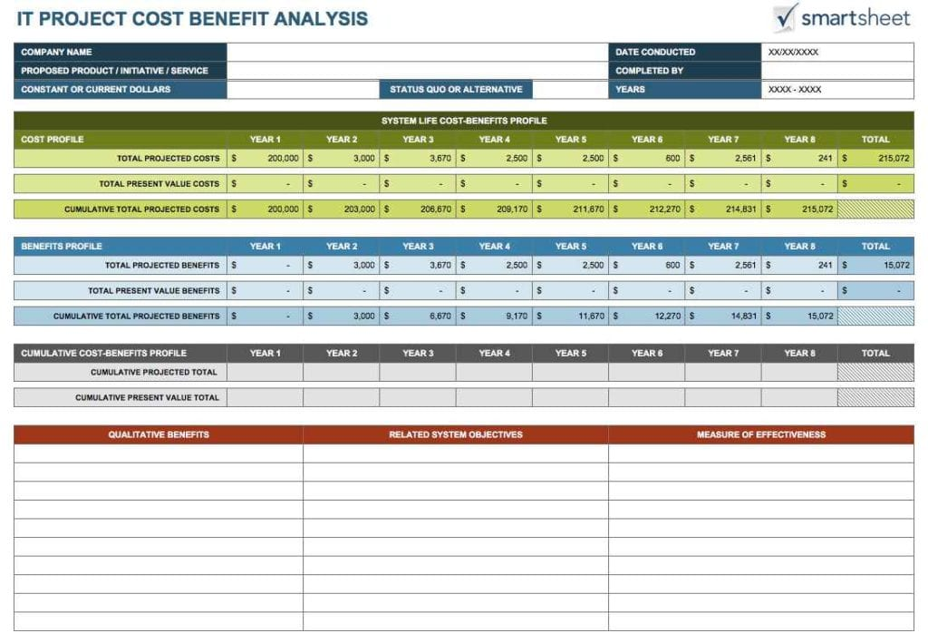 How To Make A Cost Analysis Spreadsheet Cost Analysis Spreadsheet