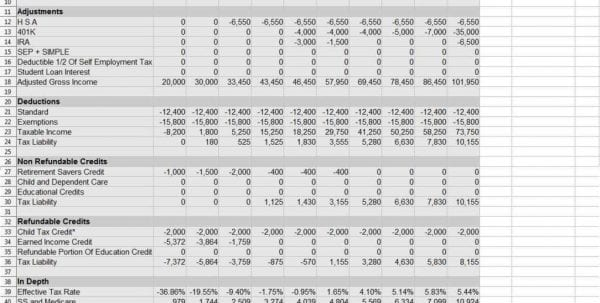 Loan Amortization Calculator Loan Payment Spreadsheet Template - excel loan payoff template