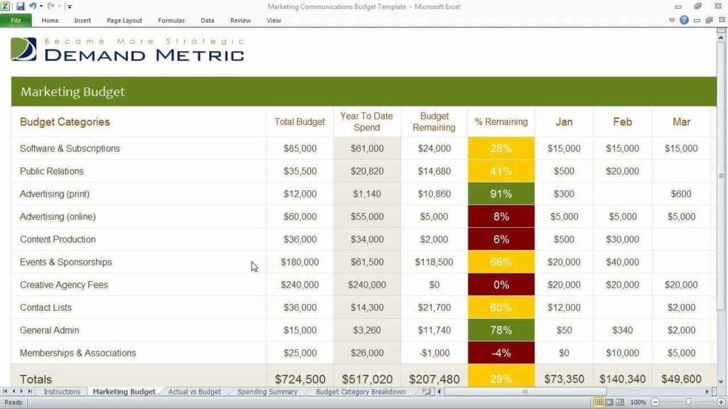 Marketing Expense Budget Template Sample Marketing Budget
