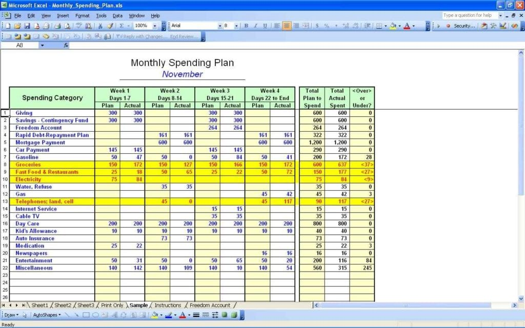 Monthly And Yearly Budget Spreadsheet Excel Template Budget