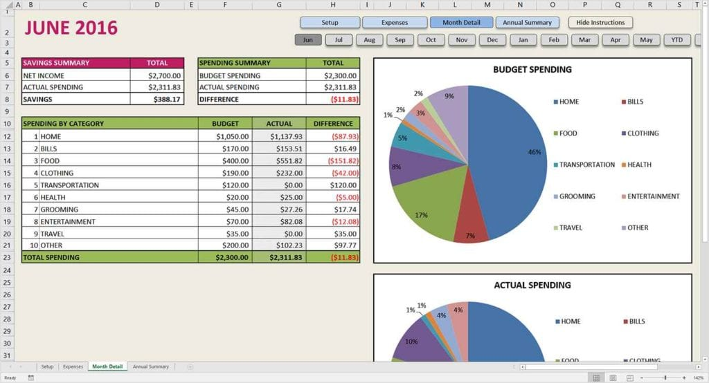 Monthly Income And Expense Spreadsheet For Rental Property Monthly