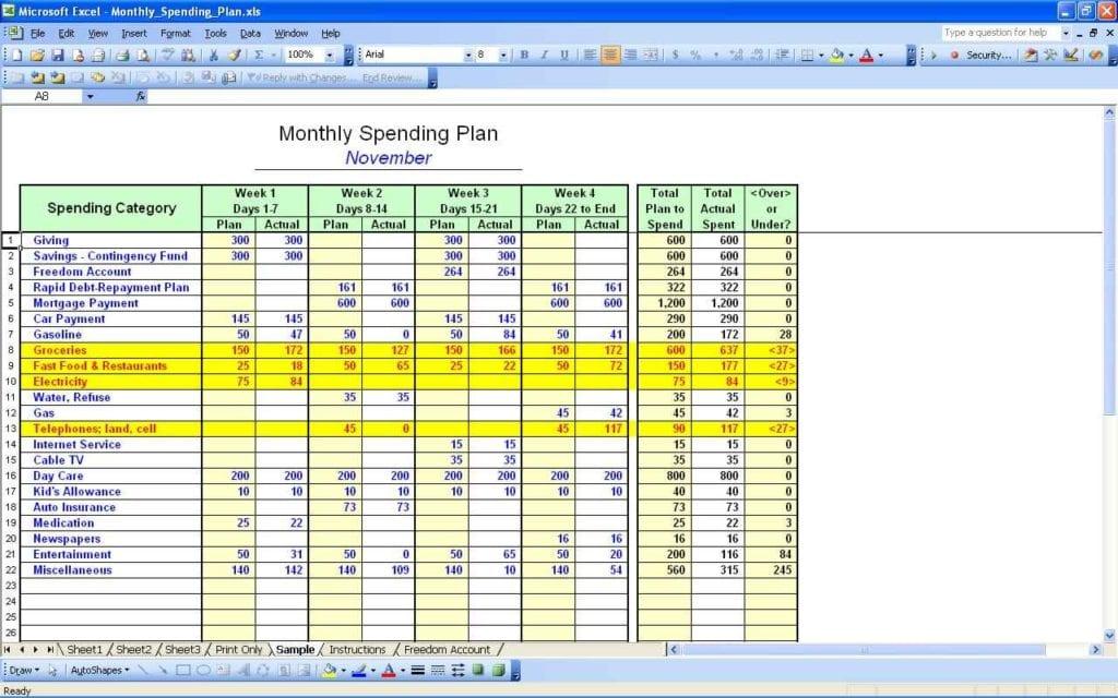 Personal Budget Worksheet Excel Sample Personal Budget Spreadsheet - personal budget worksheets