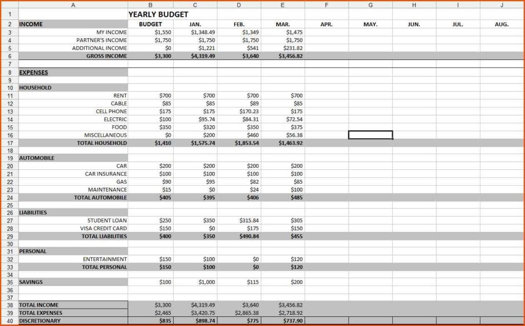 Personal Financial Budget Excel Worksheet Financial Budget