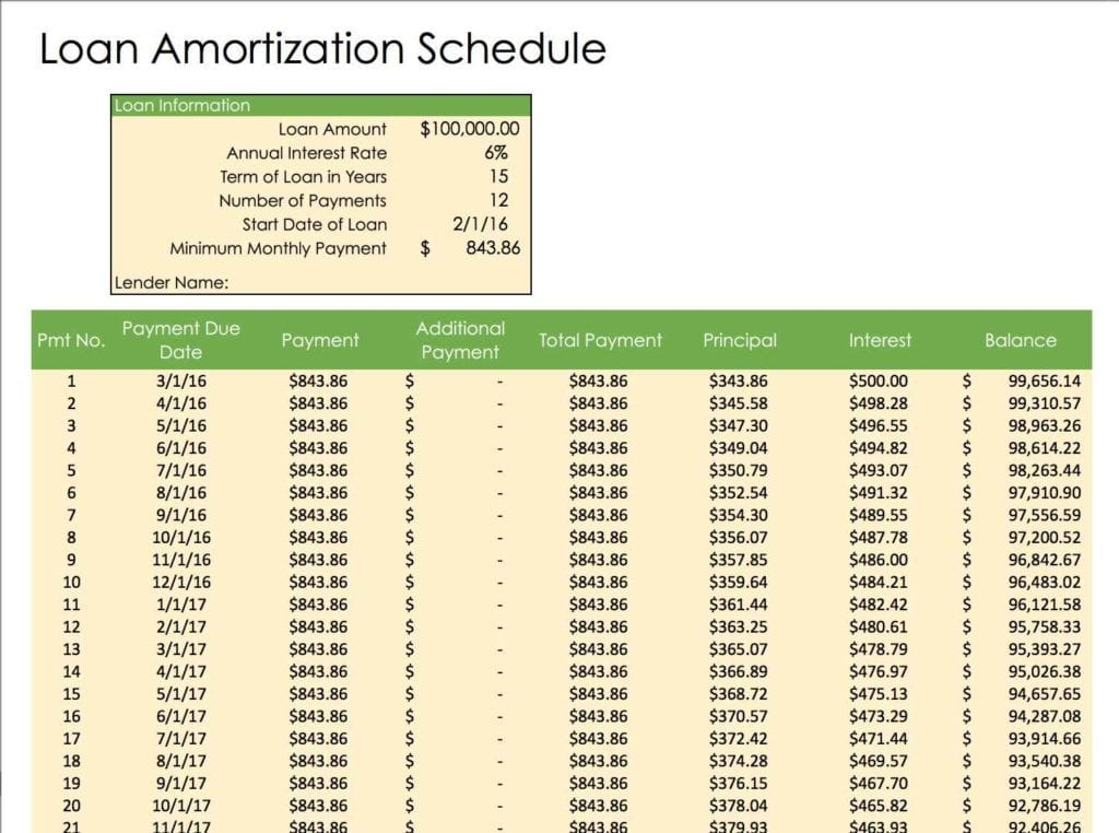 Planning Document Template Schedule Spreadsheet Template Schedule