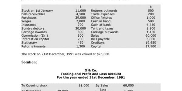 Profit And Loss Spreadsheet Template Free Profit Loss Spreadsheet - Profit And Loss Template Word