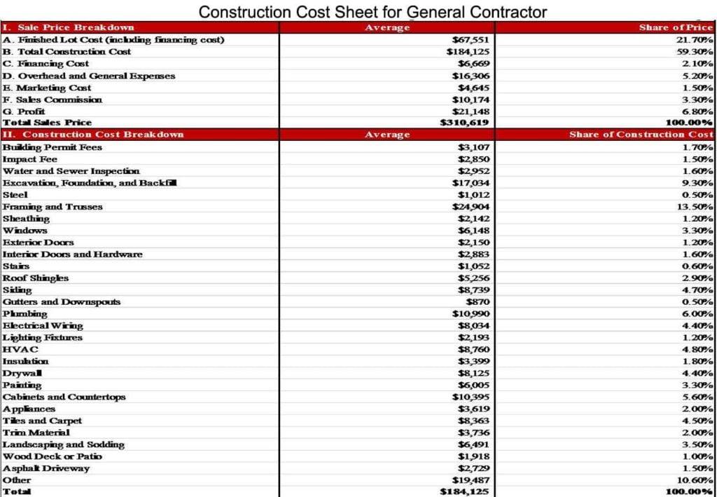 Project Cost Estimate Template Cost Estimate Spreadsheet Template - cost analysis spreadsheet