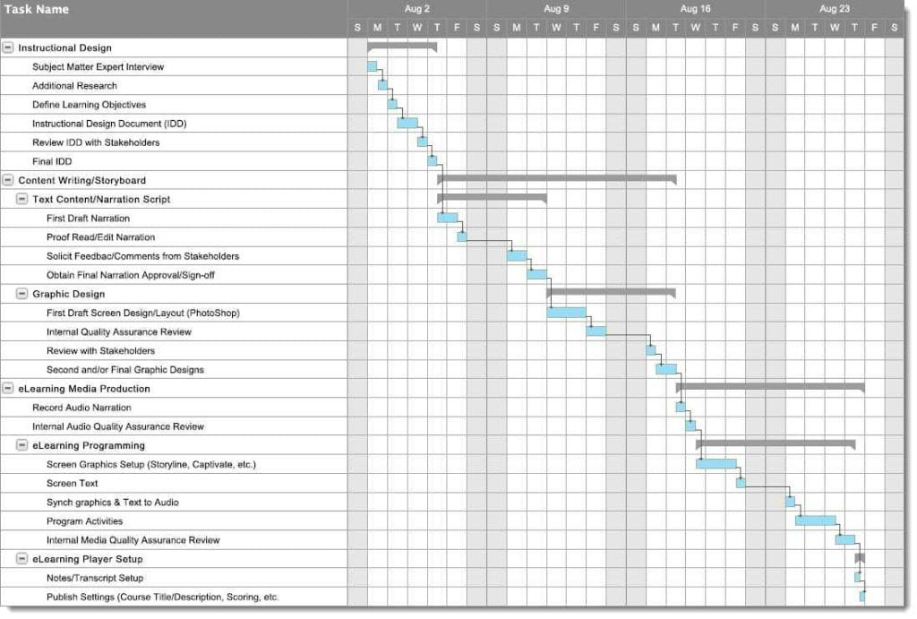 Project Management Worksheet Template1 Sample Project Tracking