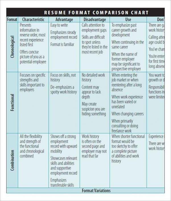 Mortgage Loan Comparison Excel Spreadsheet Comparison Spreadsheet