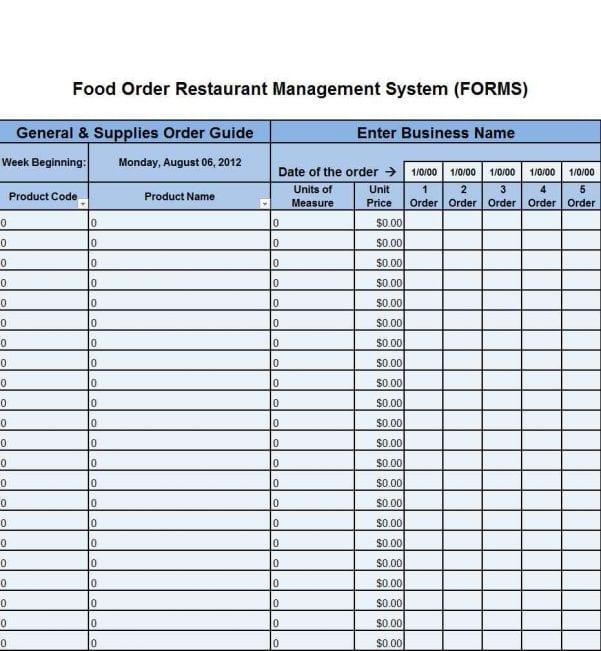 Restaurant Inventory Management Software Restaurant Inventory