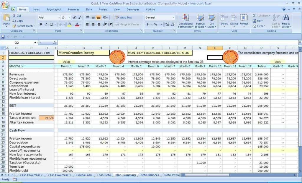 Sales Forecast Excel Templates1 Sales Forecast Spreadsheet Template