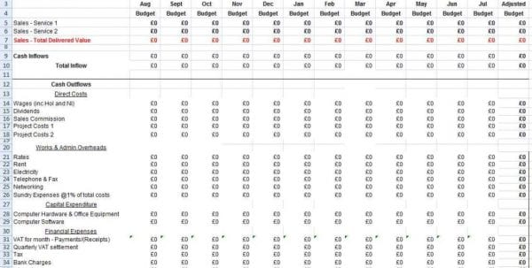 Sales Forecast Templates Forecast Spreadsheet Template Spreadsheet
