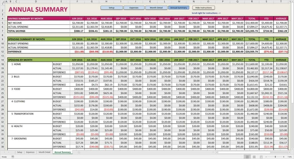 Sample Budget Forecast Spreadsheet Sample Budget Spreadsheet Excel
