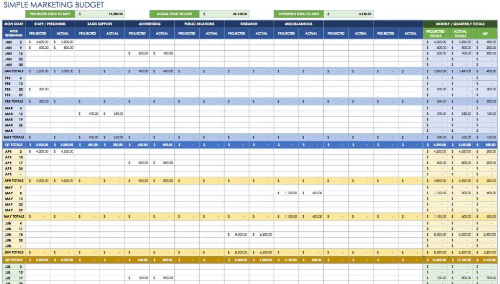 Sample Company Budget Spreadsheet Sample Budget Spreadsheet Excel