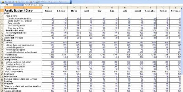 Wedding Budget Spreadsheet Australia Wedding Budget Spreadsheet