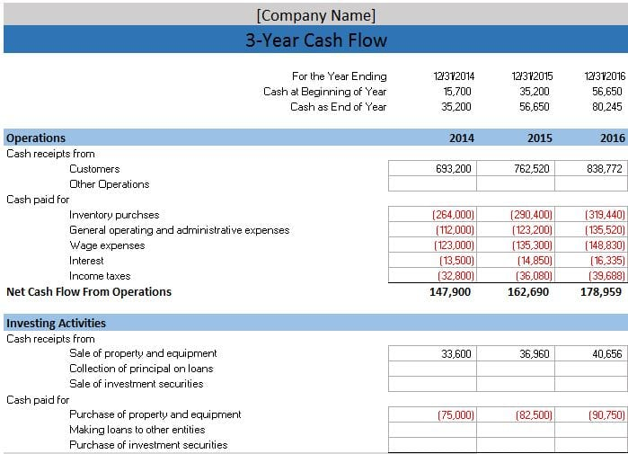 Blank Accounting Worksheet Templates Accounting Templates Excel