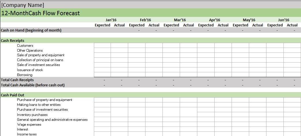 Business Plan Expense Sheet Business Expense Spreadsheet Template