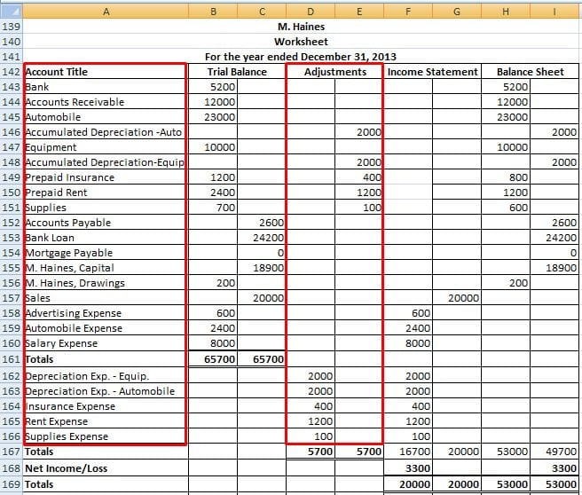 Business Spreadsheet Of Expenses And Income 2 Accounting