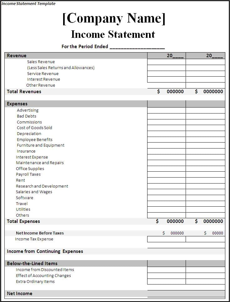Free Income And Expense Forms Income And Expense Statement Template - personal profit and loss statement form