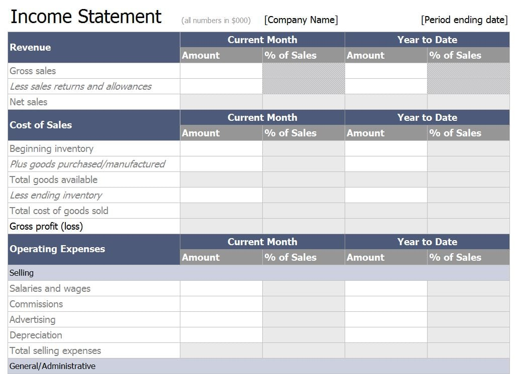 Monthly Financial Templates Monthly Income Statement Income - rent statements template