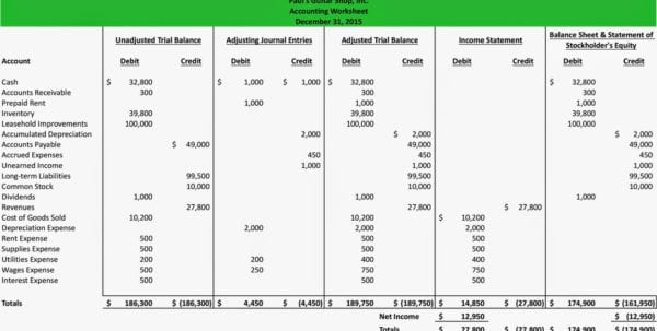 Balance Sheet Worksheet Income Statement Worksheet Template Income - blank income statement and balance sheet