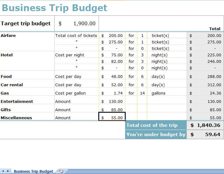 Business Budget Planning Business Budget Spreadsheet Template Budget - sample operating budget