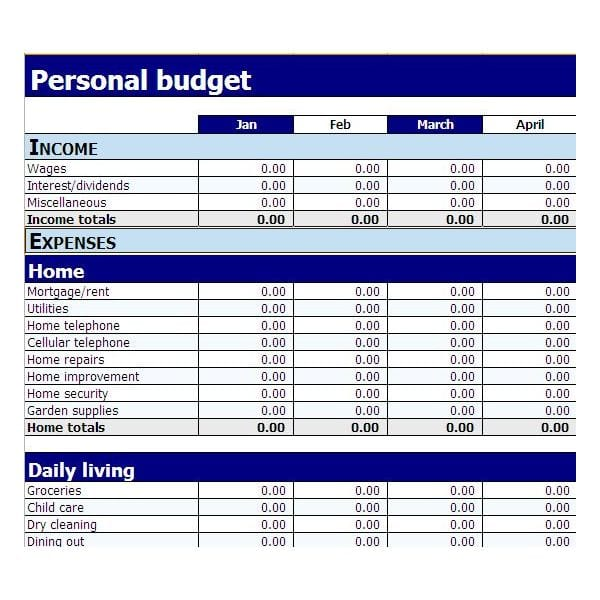 Business Budget Template Excel Budget Template Excel Budget
