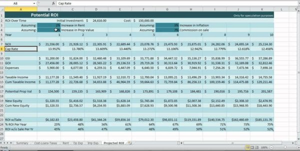 Company Budget Format In Excel 2 Financial Planning Excel Sheet