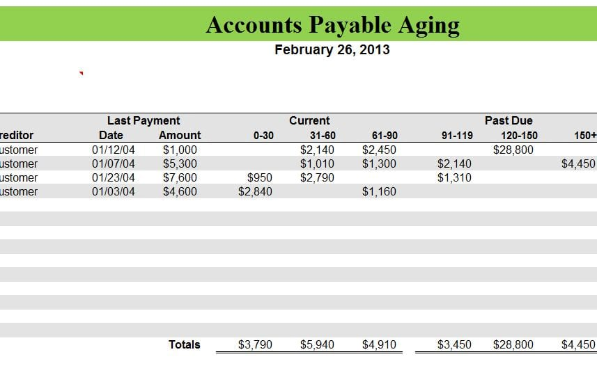 Excel Accounting Spreadsheet Accounts Payable Spreadsheet Template