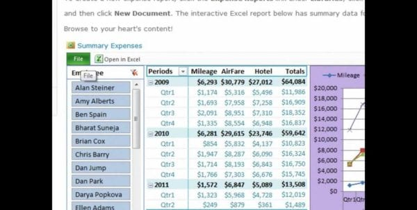 Expense Report Pdf Excel Expense Reports Spreadsheet Templates for