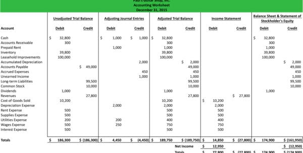 Free Accounting Forms Free Accounting Worksheets Accounting - accounting worksheet template