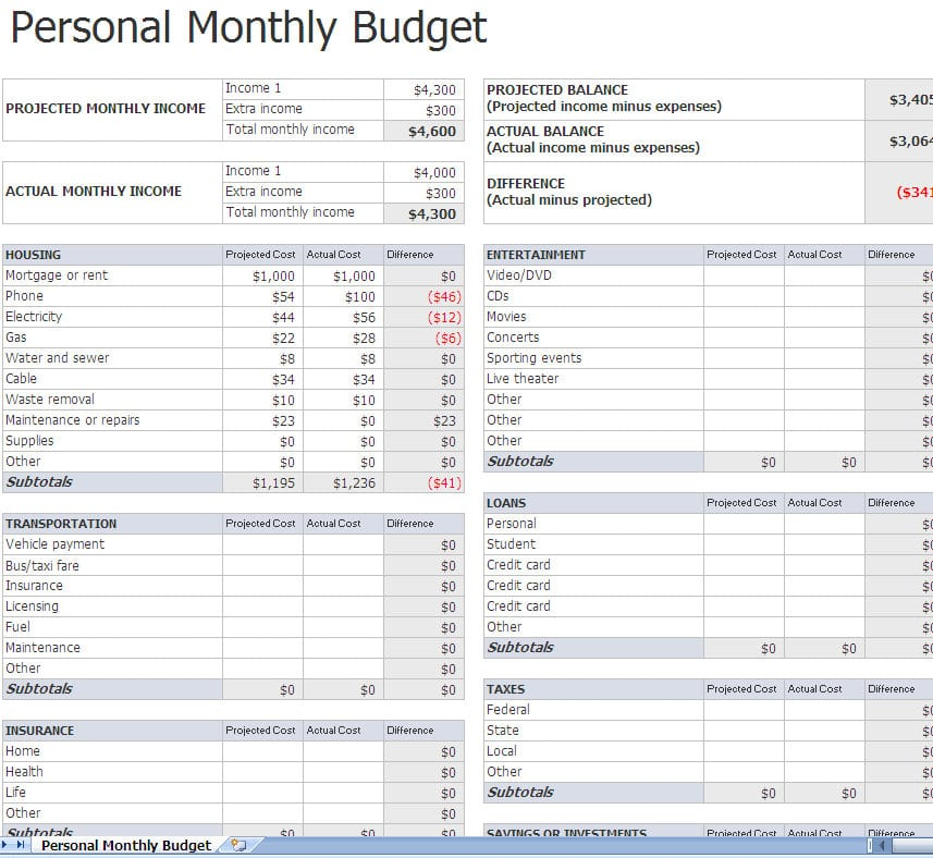 Free Excel Budget Template Personal Financial Planning Template Free