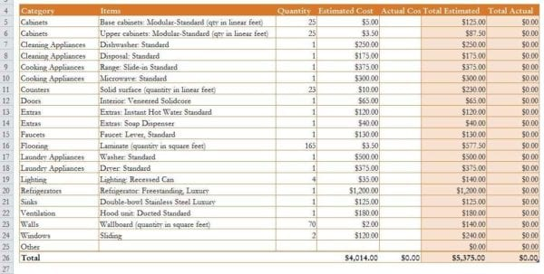 Free New Home Construction Checklist Renovation Spreadsheet Template - remodel budget template