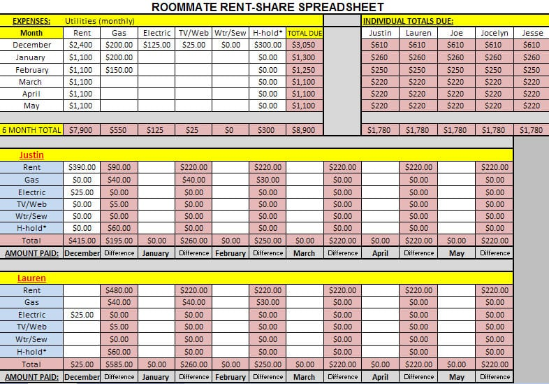 Household Budget Template Excel 1 Budget Tracking Spreadsheet - Budget Tracking Template