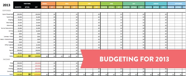 Household Budget Template Excel 2 Business Budget Spreadsheet - sample operating budget