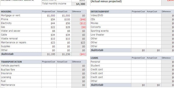 Mint Budget Personal Budget Finance Budget Spreadshee Personal - example personal budget
