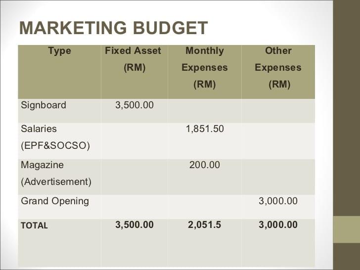 Payroll Spreadsheet Template 1 Bookkeeping Spreadsheet Template