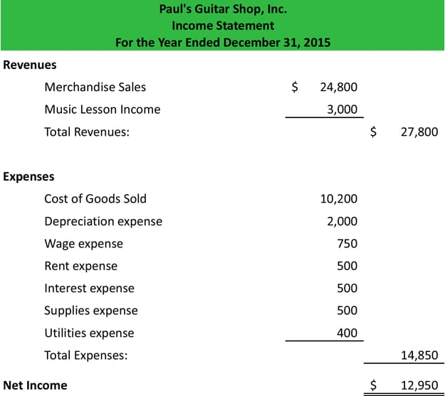 Simple Income Statement Template Free Simple Business Accounting