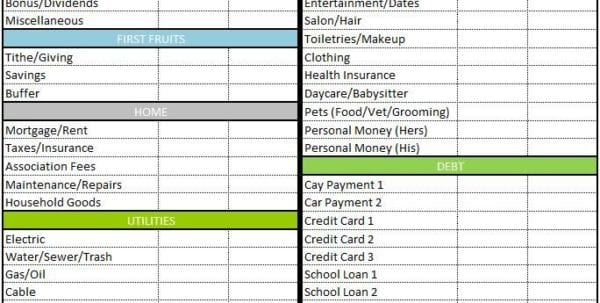 Weekly Budget Template 3 Budget Template Excel Budget Spreadshee