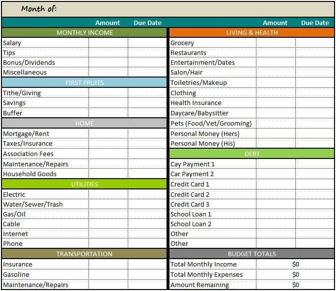 Weekly Budget Template 3 Budget Template Excel Budget Spreadshee - budget templates excel free