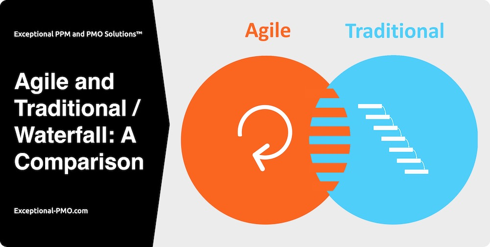 Agile vs Waterfall Exceptional PPM and PMO Solutions Blog