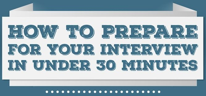 How to Prepare for a Job Interview in Just 30 Minutes