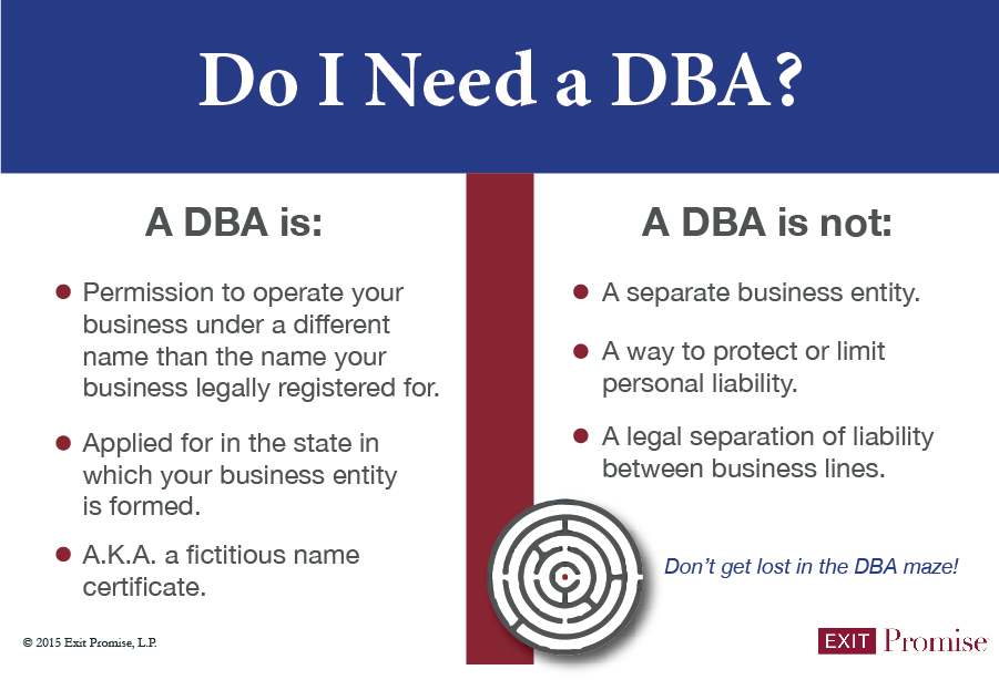 What Does a DBA Do? Exit Promise