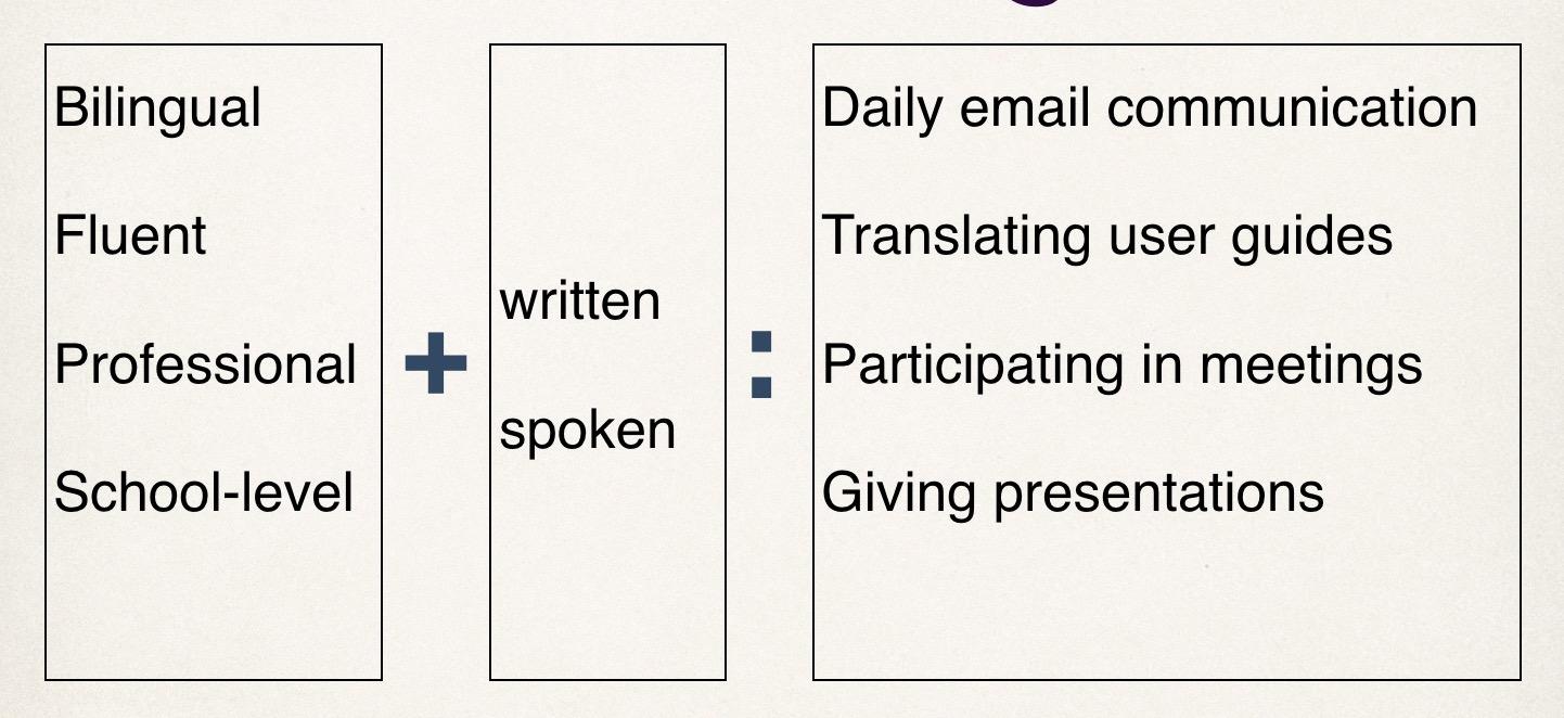 decrire niveau anglais cv