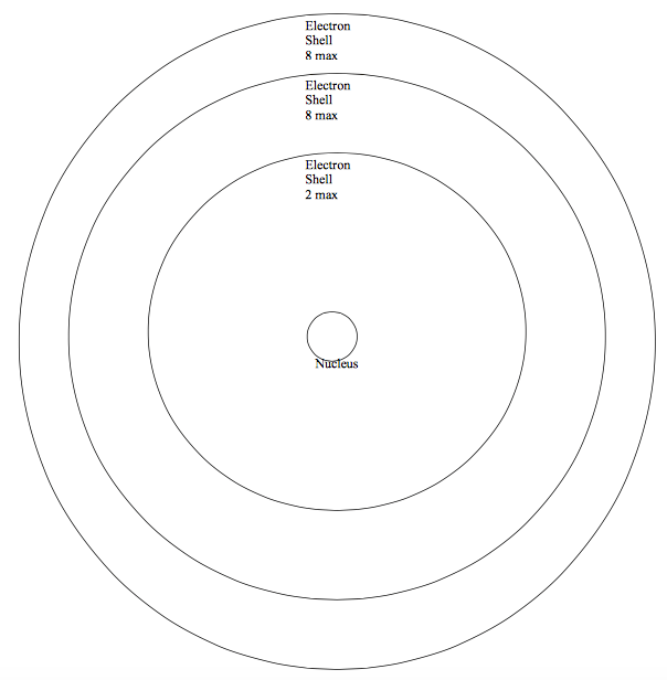 blank table diagram