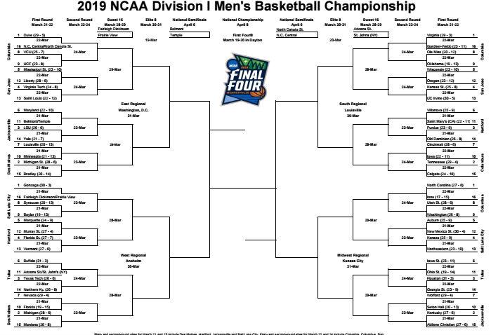 NCAA Tournament printable bracket for the 2019 men\u0027s field